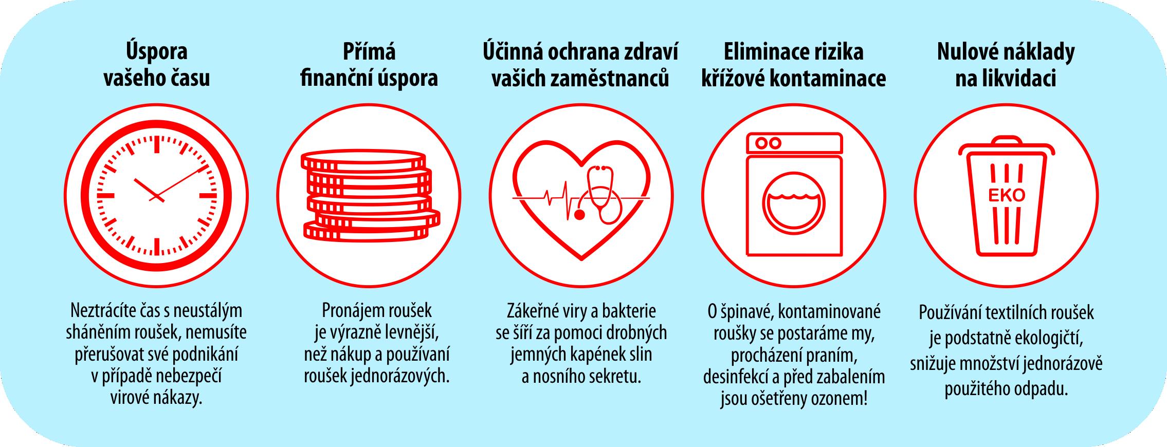 ikony - výhody.png